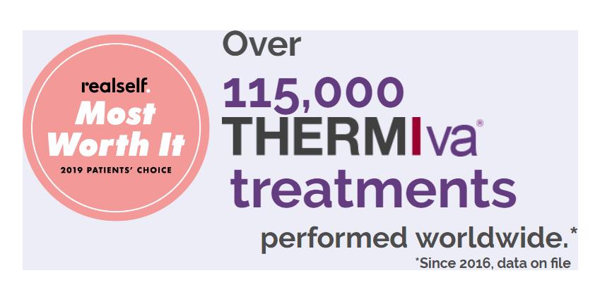 THERMIva treatments